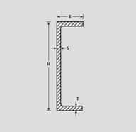 Parallel Flange Channel