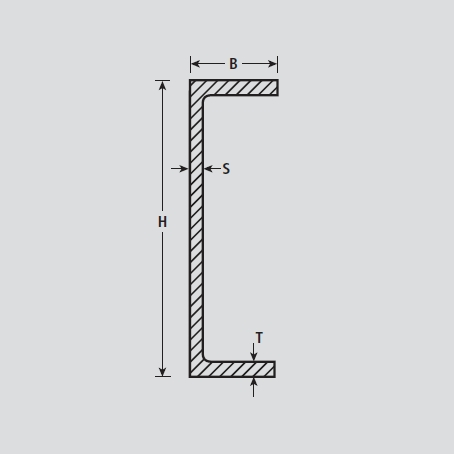 Parallel Flange Channels on datasheet or data sheet